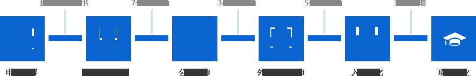 浦软孵化器成立于2008年,2009年11月被认定为上海市新建科技企业孵化器,2013年1月被认定为国家级孵化器。目前孵化面积合计约30000平方米,可容纳超过100家孵化企业入驻。孵化空间统一装修,配备办公家具和公共会议室,孵化企业能够快捷方便地拎包入住,并享受多元化的专业孵化服务。 孵化企业在孵期间可享受50%的研发费用补贴,每年最高不超过30万元人民币。